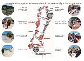 Socially activated spaces in informal settlements - Profile Image