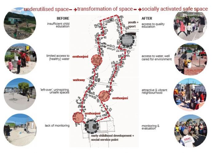 Socially activated spaces in informal settlements